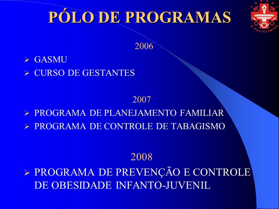 PÓLO DE PROGRAMAS 2006 GASMU CURSO DE GESTANTES 2007 PROGRAMA DE PLANEJAMENTO FAMILIAR PROGRAMA DE CONTROLE DE TABAGISMO 2008 PROGRAMA DE PREVENÇÃO E