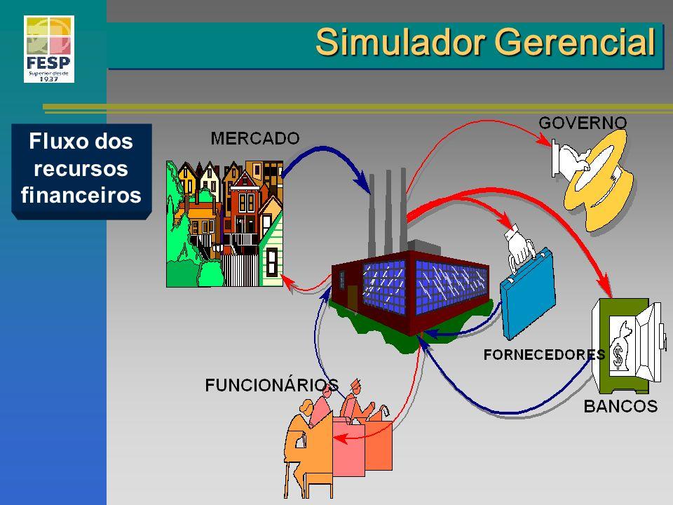 Fluxo dos recursos financeiros Simulador Gerencial