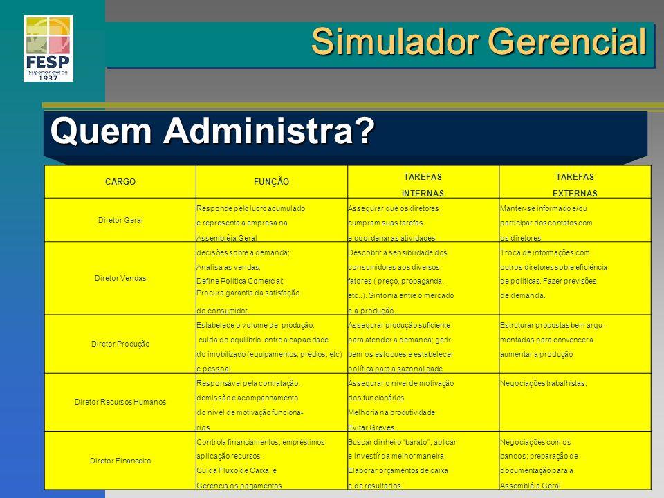 Quem Administra? Simulador Gerencial CARGOFUNÇÃO TAREFAS INTERNASEXTERNAS Diretor Geral Responde pelo lucro acumuladoAssegurar que os diretoresManter-