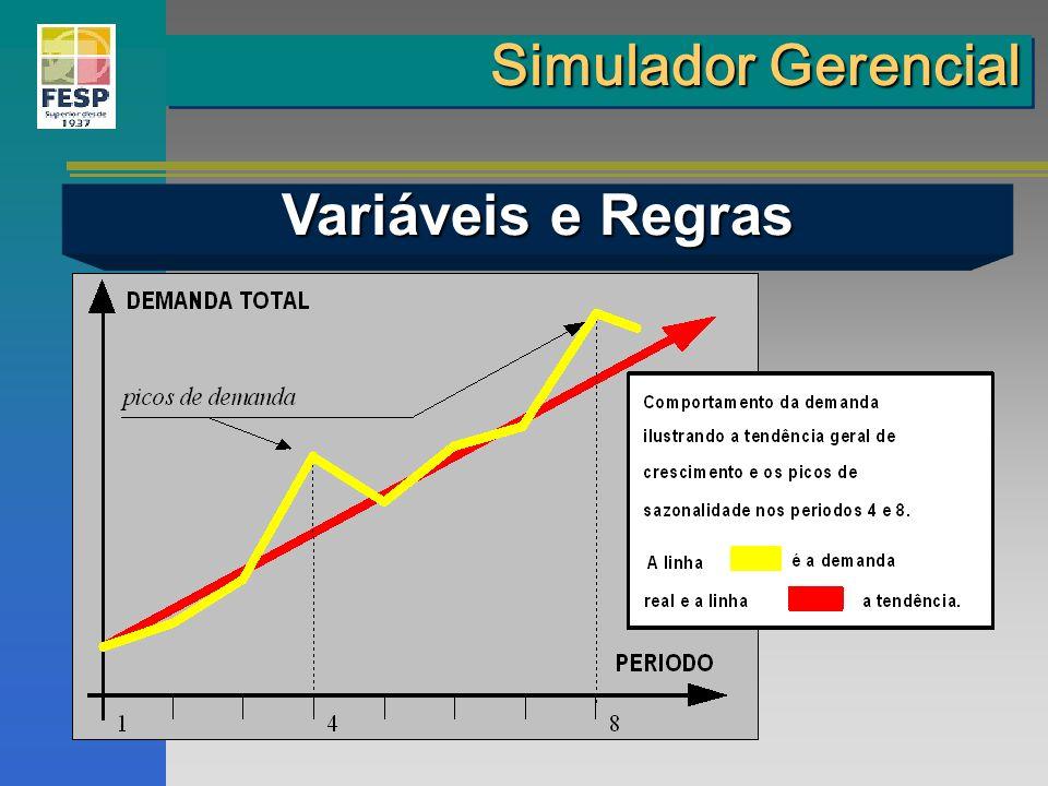 Variáveis e Regras Simulador Gerencial