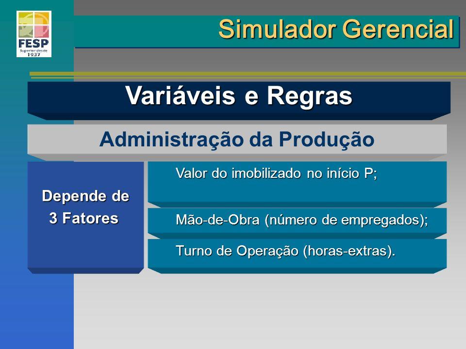 Depende de 3 Fatores 3 Fatores Administração da Produção Valor do imobilizado no início P; Mão-de-Obra (número de empregados); Turno de Operação (hora