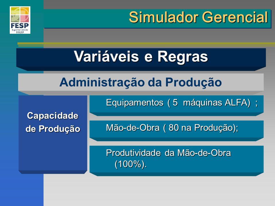 Capacidade de Produção Administração da Produção Equipamentos ( 5 máquinas ALFA) ; Mão-de-Obra ( 80 na Produção); Produtividade da Mão-de-Obra (100%).