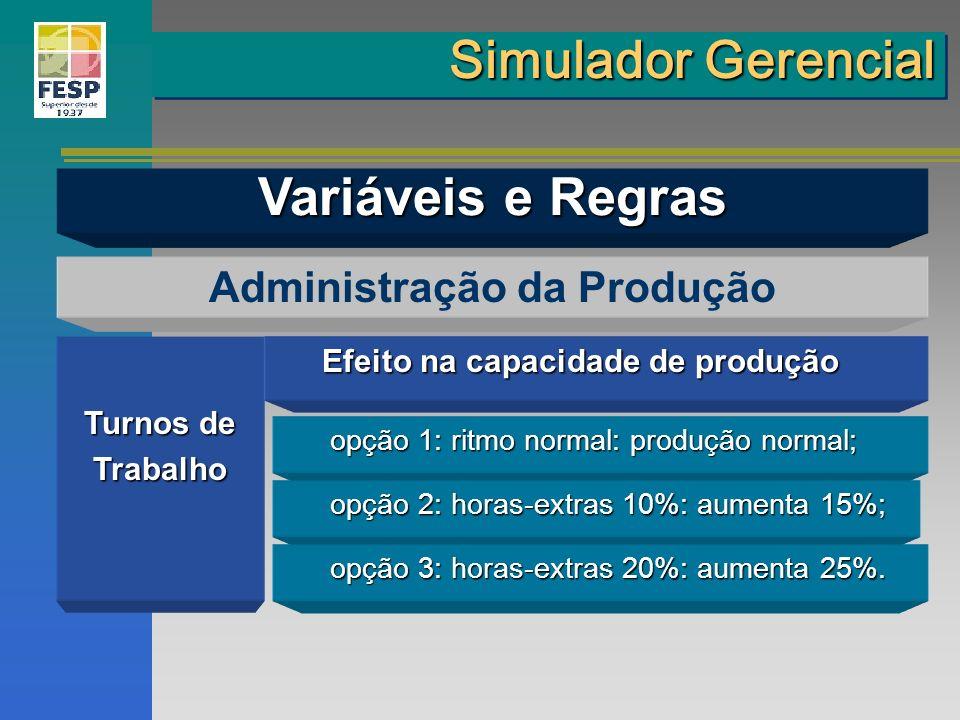 Turnos de Trabalho Administração da Produção Efeito na capacidade de produção opção 1: ritmo normal: produção normal; opção 2: horas-extras 10%: aumen