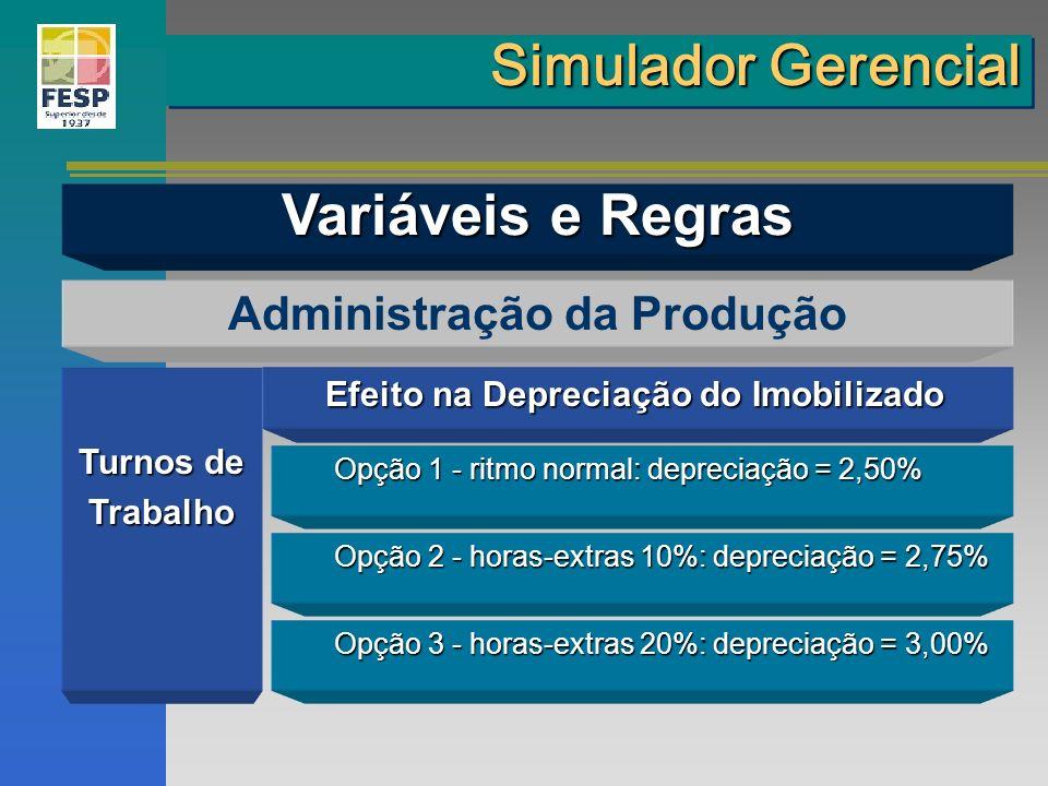 Turnos de Trabalho Administração da Produção Efeito na Depreciação do Imobilizado Opção 1 - ritmo normal: depreciação = 2,50% Opção 2 - horas-extras 1