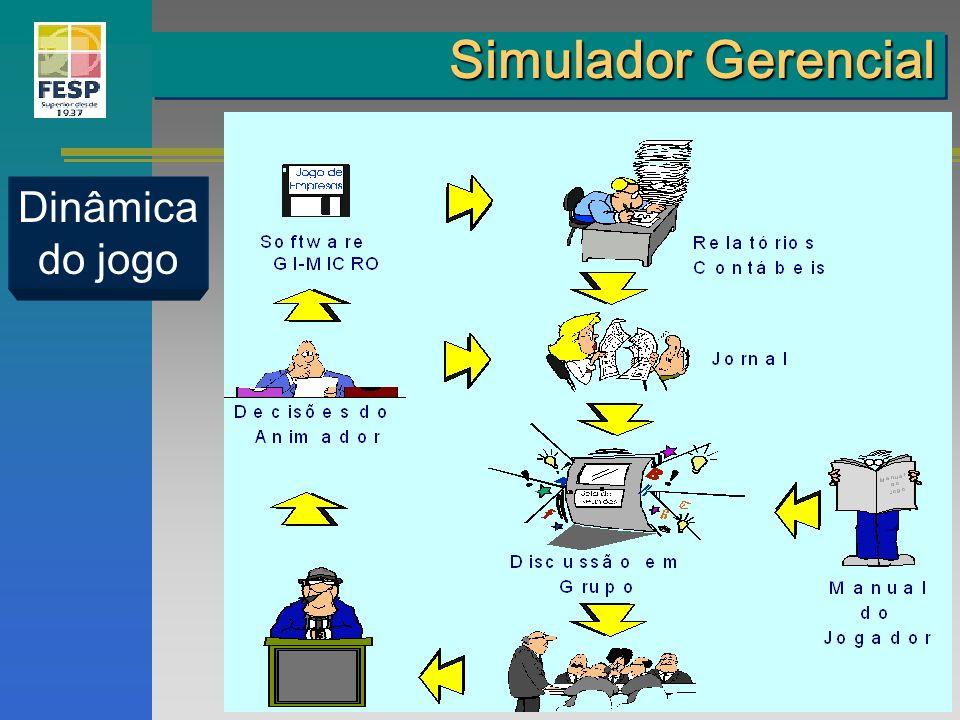 Dinâmica do jogo Simulador Gerencial