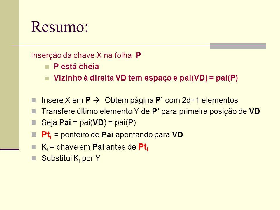Resumo: Inserção da chave X na folha P P está cheia Vizinho à direita VD tem espaço e pai(VD) = pai(P) Insere X em P Obtém página P com 2d+1 elementos