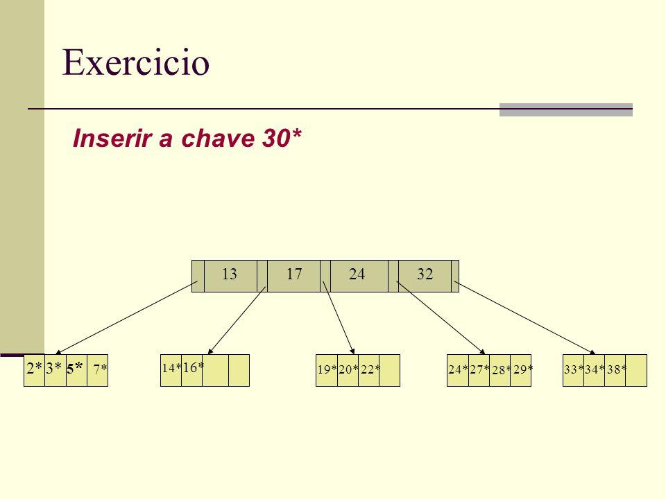 Exercicio Inserir a chave 30* 13172432 7* 5*5* 14 * 16* 19*20*22*24*27* 28* 33*34*38* 2*3* 29* 14* 16*