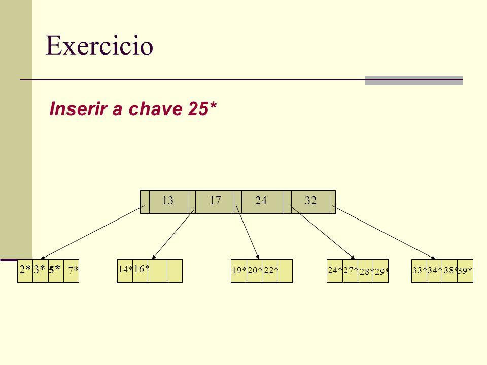 Exercicio Inserir a chave 25* 13172432 7* 5*5* 14 * 16* 19*20*22*24*27* 28* 33*34*38* 14* 16* 2*3* 29* 39*