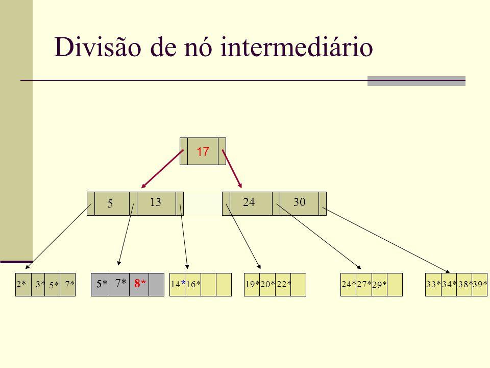 Divisão de nó intermediário 132430 5 17 2*3* 7* 5* 14 * 16* 19*20*22*24*27* 29* 33*34*39*38* 7*8* 5 5*