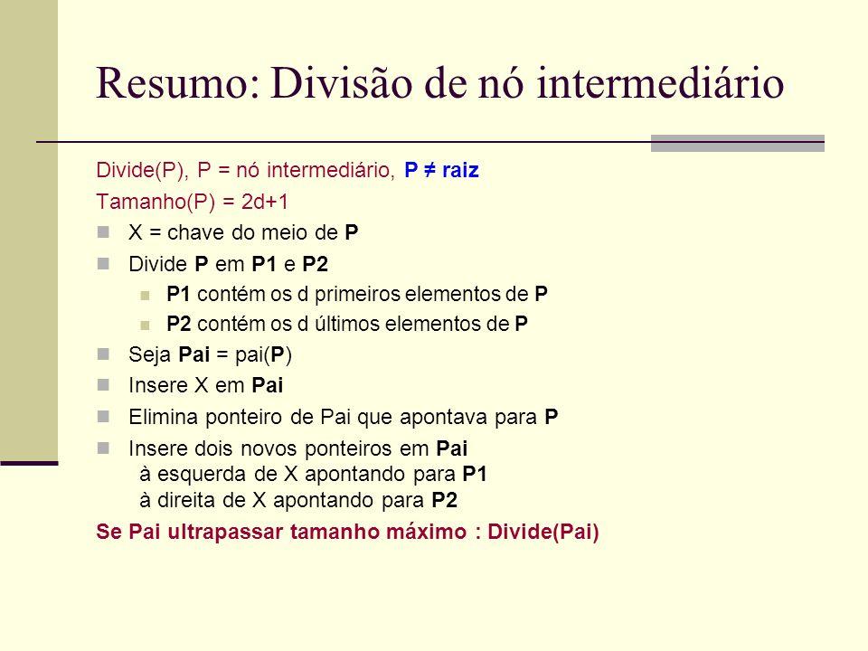 Resumo: Divisão de nó intermediário Divide(P), P = nó intermediário, P raiz Tamanho(P) = 2d+1 X = chave do meio de P Divide P em P1 e P2 P1 contém os