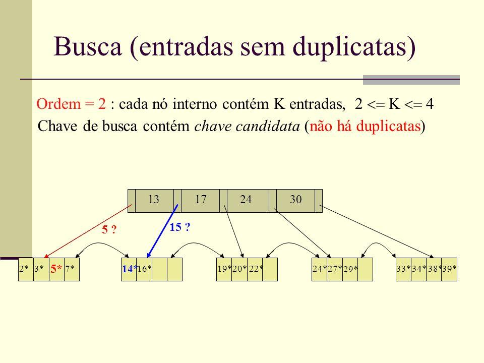 Busca (entradas sem duplicatas) 13172430 Ordem = 2 : cada nó interno contém K entradas, 2 K 4 Chave de busca contém chave candidata (não há duplicatas