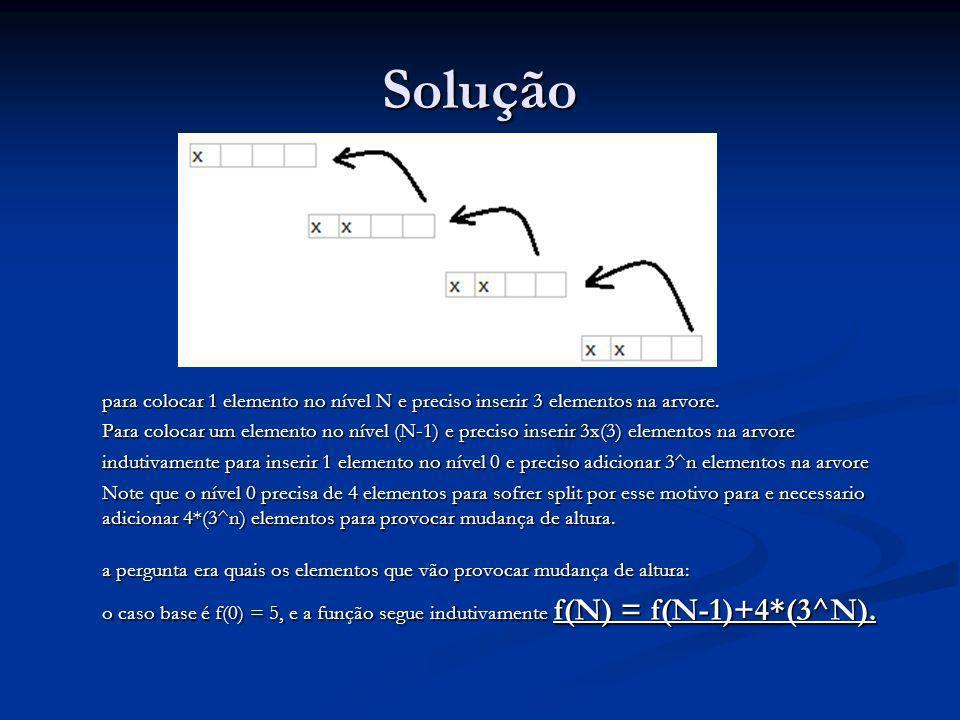 Solução para colocar 1 elemento no nível N e preciso inserir 3 elementos na arvore.