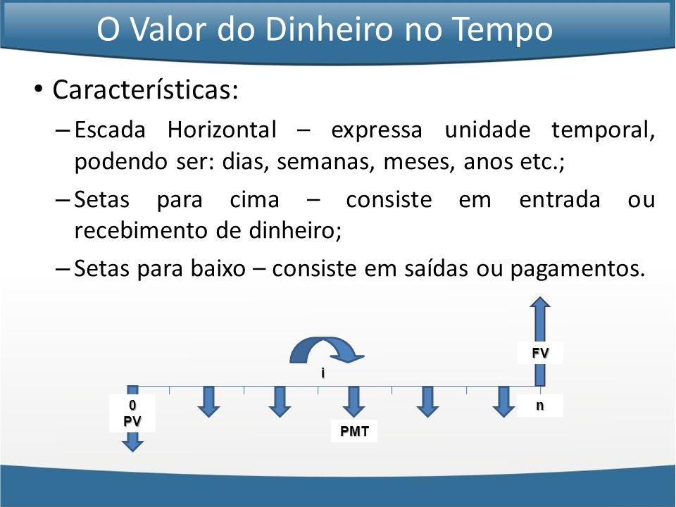 Diagrama de Fluxo de Caixa Características: – Escada Horizontal – expressa unidade temporal, podendo ser: dias, semanas, meses, anos etc.; – Setas par