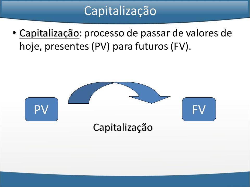 Diagrama de Fluxo de Caixa Capitalização Capitalização: processo de passar de valores de hoje, presentes (PV) para futuros (FV). Capitalização PVFV Ca