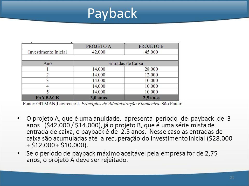 21 Payback O projeto A, que é uma anuidade, apresenta período de payback de 3 anos ($42.000 / $14.000), já o projeto B, que é uma série mista de entra