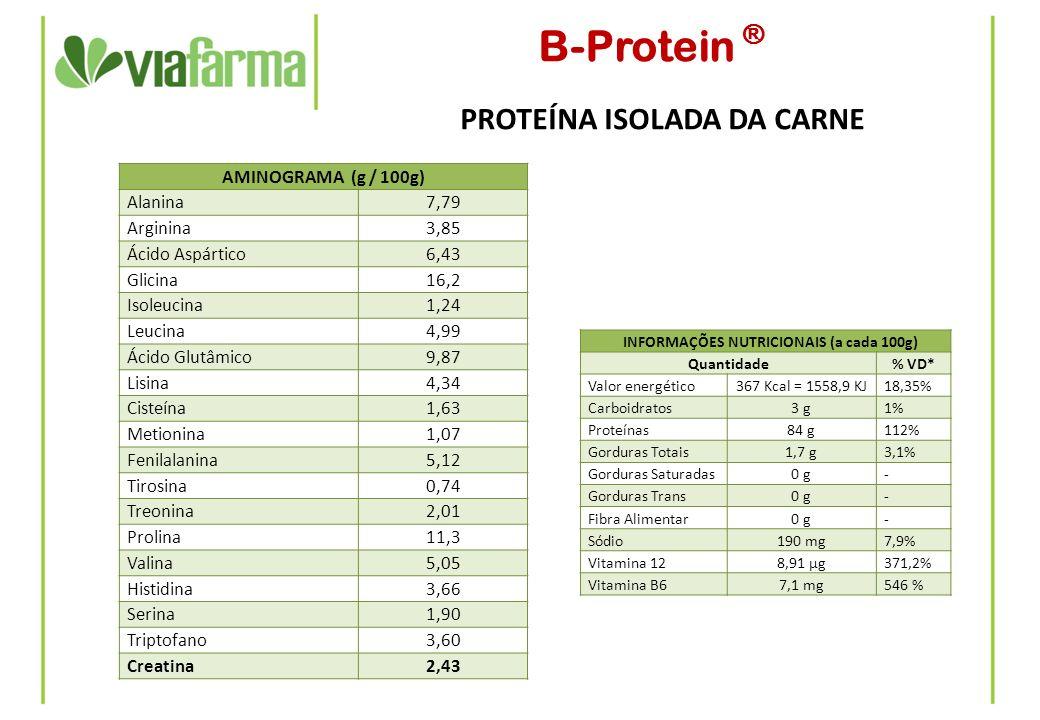 B-Protein ® PROTEÍNA ISOLADA DA CARNE INFORMAÇÕES NUTRICIONAIS (a cada 100g) Quantidade% VD* Valor energético367 Kcal = 1558,9 KJ18,35% Carboidratos3