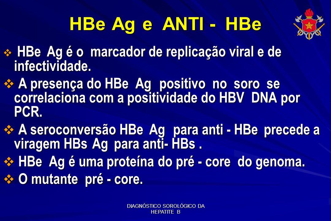 DIAGNÓSTICO SOROLÓGICO DA HEPATITE B HBe Ag e ANTI - HBe HBe Ag é o marcador de replicação viral e de infectividade. HBe Ag é o marcador de replicação