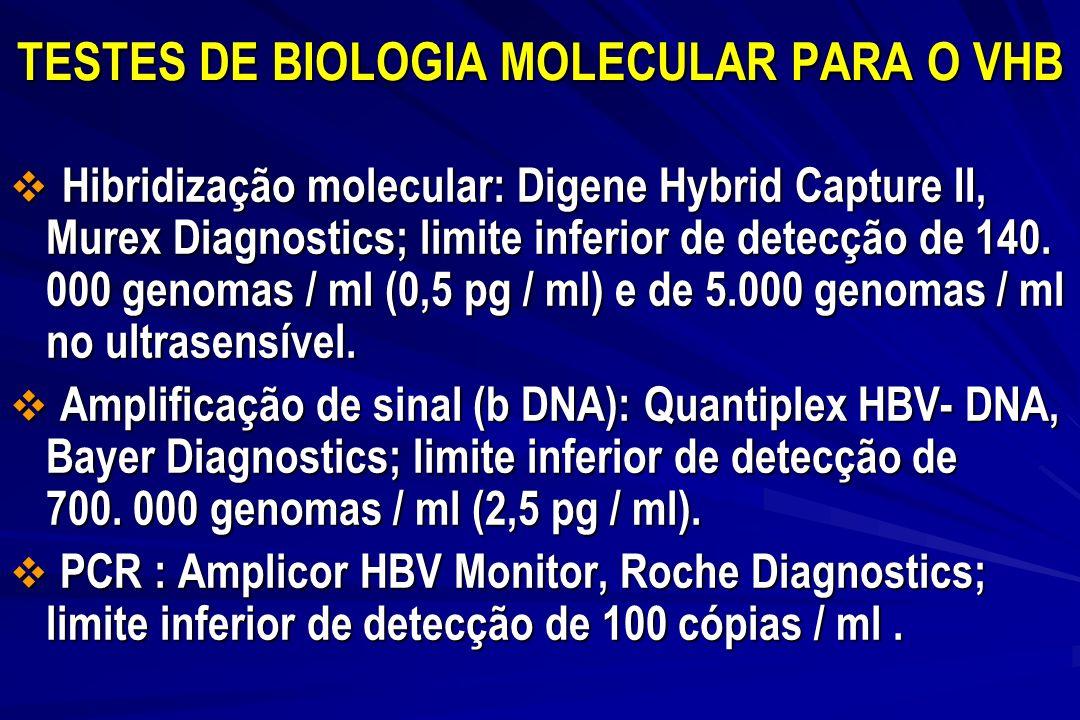 TESTES DE BIOLOGIA MOLECULAR PARA O VHB Hibridização molecular: Digene Hybrid Capture II, Murex Diagnostics; limite inferior de detecção de 140. 000 g