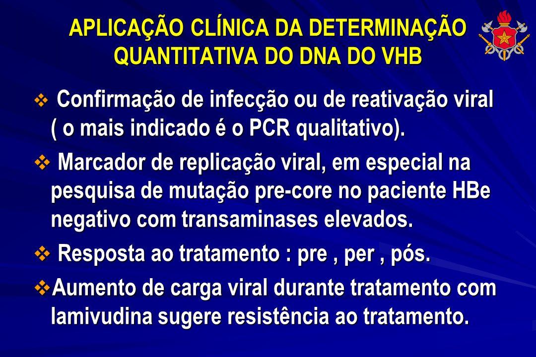APLICAÇÃO CLÍNICA DA DETERMINAÇÃO QUANTITATIVA DO DNA DO VHB Confirmação de infecção ou de reativação viral ( o mais indicado é o PCR qualitativo). Co