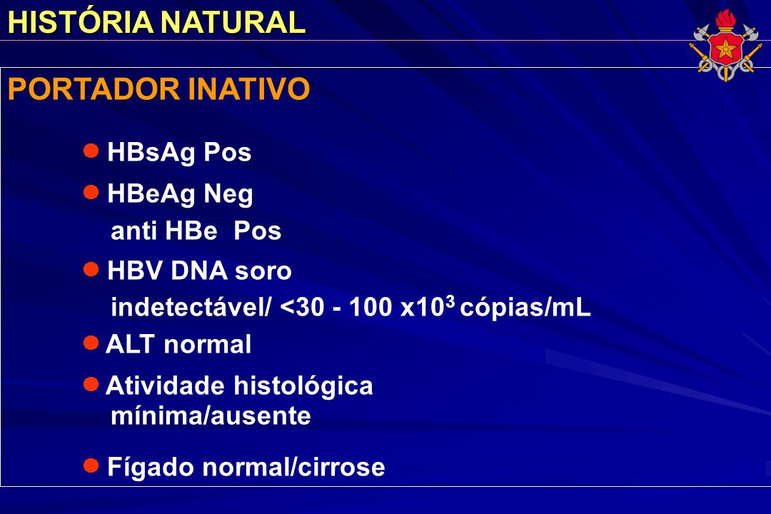 HISTÓRIA NATURAL PORTADOR INATIVO HBsAg Pos HBeAg Neg anti HBe Pos HBV DNA soro indetectável/ <30 - 100 x10 3 cópias/mL ALT normal Atividade histológi