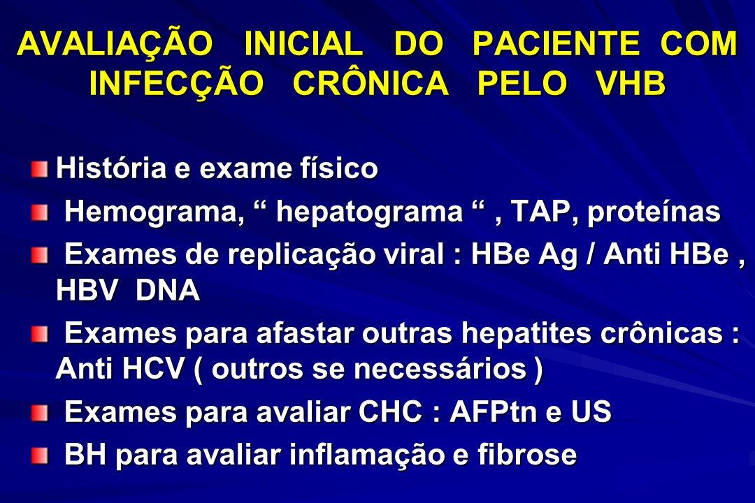 AVALIAÇÃO INICIAL DO PACIENTE COM INFECÇÃO CRÔNICA PELO VHB História e exame físico Hemograma, hepatograma, TAP, proteínas Hemograma, hepatograma, TAP