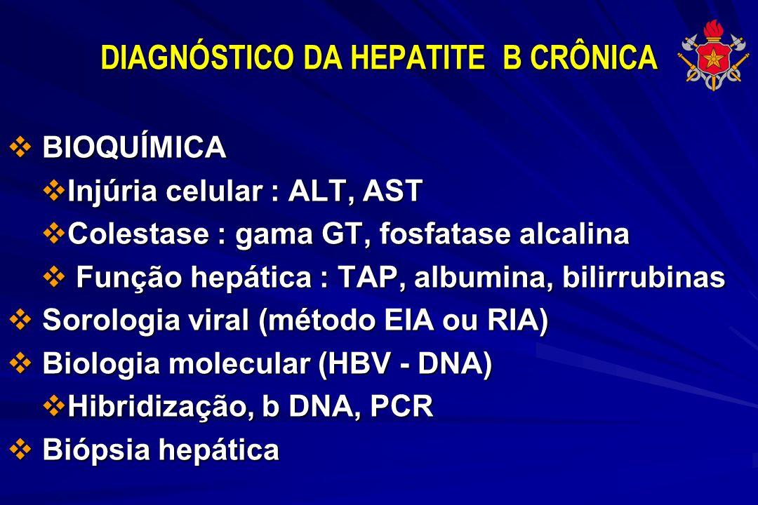 DIAGNÓSTICO DA HEPATITE B CRÔNICA BIOQUÍMICA BIOQUÍMICA Injúria celular : ALT, AST Injúria celular : ALT, AST Colestase : gama GT, fosfatase alcalina