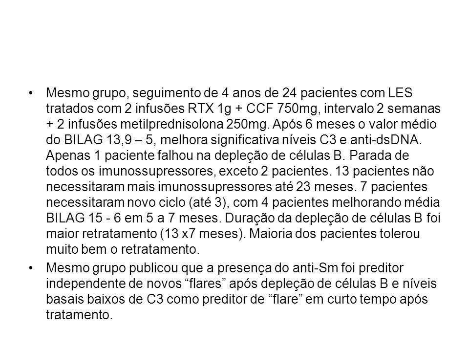 Mesmo grupo, seguimento de 4 anos de 24 pacientes com LES tratados com 2 infusões RTX 1g + CCF 750mg, intervalo 2 semanas + 2 infusões metilprednisolo