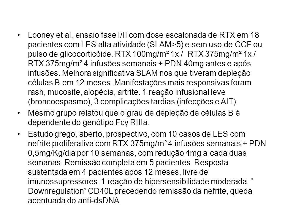 Looney et al, ensaio fase I/II com dose escalonada de RTX em 18 pacientes com LES alta atividade (SLAM>5) e sem uso de CCF ou pulso de glicocorticóide