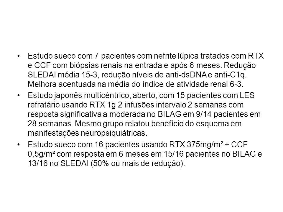 Estudo sueco com 7 pacientes com nefrite lúpica tratados com RTX e CCF com biópsias renais na entrada e após 6 meses. Redução SLEDAI média 15-3, reduç
