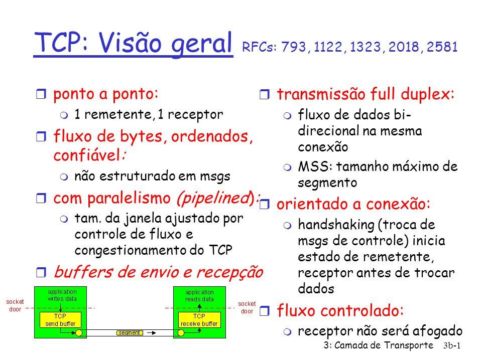 3: Camada de Transporte3b-1 TCP: Visão geral RFCs: 793, 1122, 1323, 2018, 2581 r transmissão full duplex: m fluxo de dados bi- direcional na mesma con
