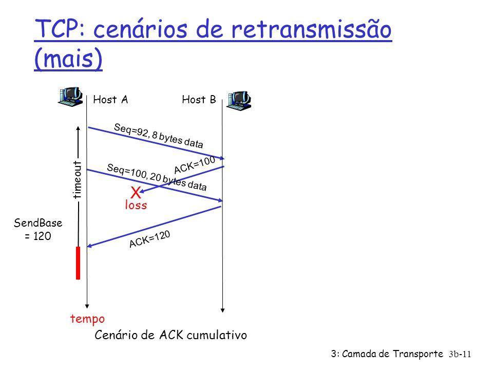 3: Camada de Transporte3b-11 TCP: cenários de retransmissão (mais) Host A Seq=92, 8 bytes data ACK=100 loss timeout Cenário de ACK cumulativo Host B X