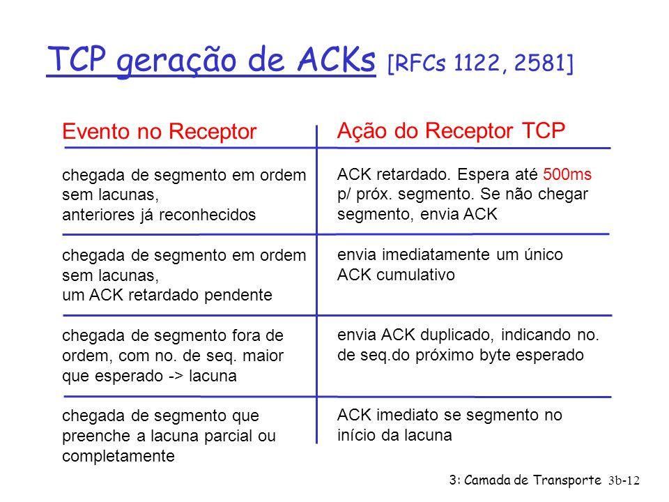 3: Camada de Transporte3b-12 TCP geração de ACKs [RFCs 1122, 2581] Evento no Receptor chegada de segmento em ordem sem lacunas, anteriores já reconhec