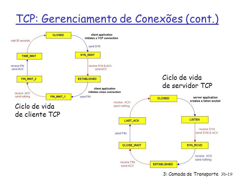 3: Camada de Transporte3b-19 TCP: Gerenciamento de Conexões (cont.) Ciclo de vida de cliente TCP Ciclo de vida de servidor TCP