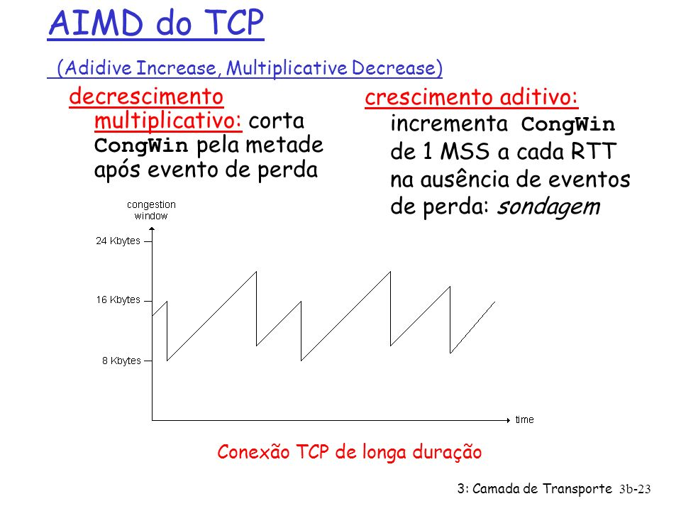 3: Camada de Transporte3b-23 AIMD do TCP (Adidive Increase, Multiplicative Decrease) decrescimento multiplicativo: corta CongWin pela metade após even