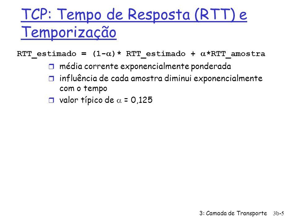 3: Camada de Transporte3b-5 TCP: Tempo de Resposta (RTT) e Temporização RTT_estimado = (1- )* RTT_estimado + *RTT_amostra r média corrente exponencial