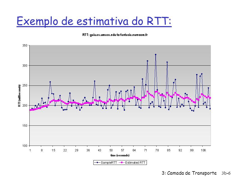 3: Camada de Transporte3b-7 TCP: Tempo de Resposta (RTT) e Temporização Escolhendo o intervalo de temporização RTT_estimado mais uma margem de segurança grande variação no RTT_estimado -> maior margem de segurança r primeiro estima o quanto a RTTamostra desvia do RTT_estimado: r Então, seta o temporizador para: Temporização = RTT_estimado + 4*Desvio_RTT Desvio_RTT = (1- )* Desvio_RTT + *|RTT_amostra - RTT_estimado|