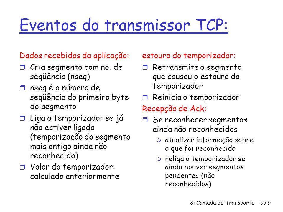 3: Camada de Transporte3b-9 Eventos do transmissor TCP: Dados recebidos da aplicação: r Cria segmento com no. de seqüência (nseq) r nseq é o número de