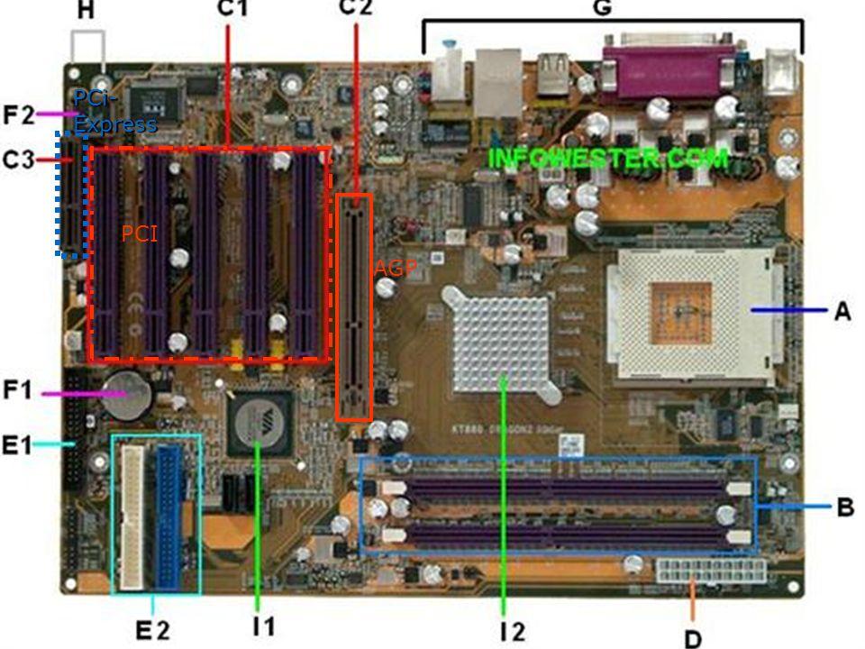 PCI AGP PCi- Express