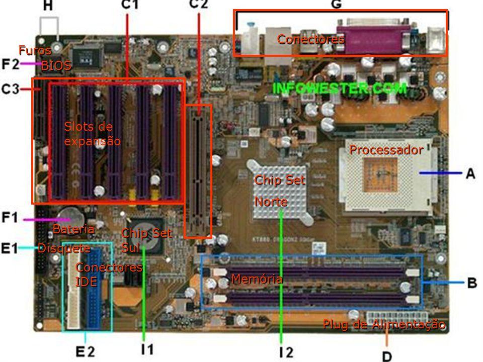Processador Memória Slots de expansão Plug de Alimentação Conectores IDE Disquete Bateria BIOS Conectores Furos Chip Set Norte Chip Set Sul