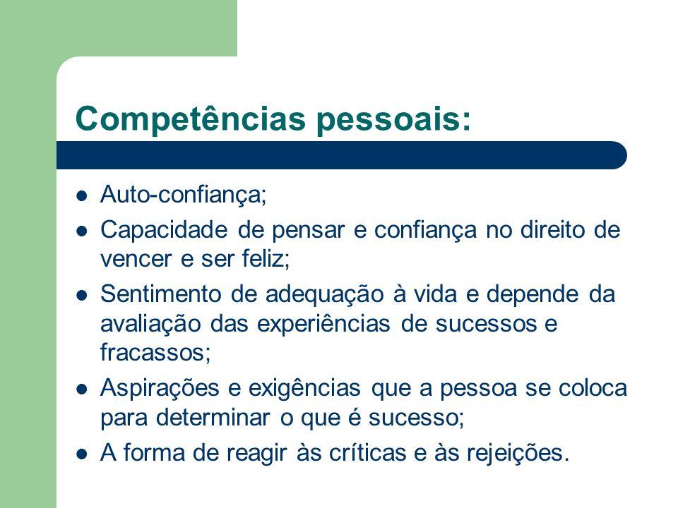 Competências pessoais: Auto-confiança; Capacidade de pensar e confiança no direito de vencer e ser feliz; Sentimento de adequação à vida e depende da