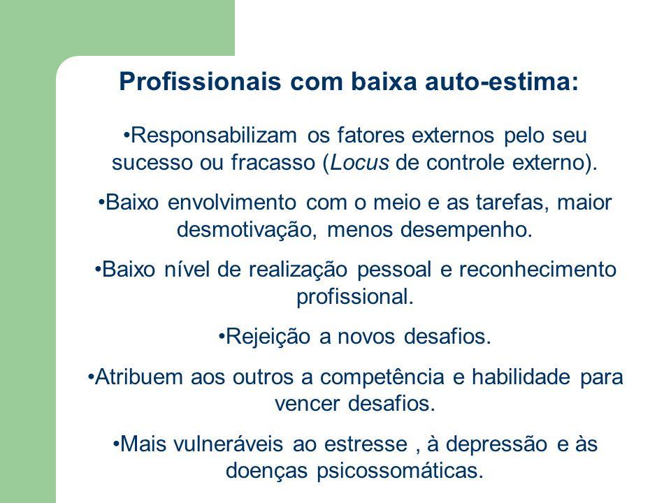 Profissionais com baixa auto-estima: Responsabilizam os fatores externos pelo seu sucesso ou fracasso (Locus de controle externo). Baixo envolvimento