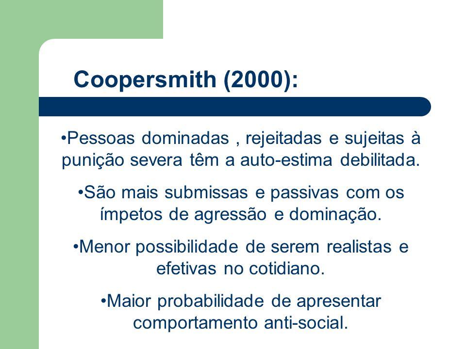 Coopersmith (2000): Pessoas dominadas, rejeitadas e sujeitas à punição severa têm a auto-estima debilitada. São mais submissas e passivas com os ímpet