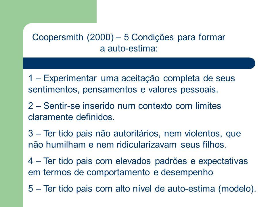 Coopersmith (2000) – 5 Condições para formar a auto-estima: 1 – Experimentar uma aceitação completa de seus sentimentos, pensamentos e valores pessoai