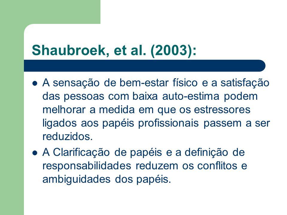 Shaubroek, et al. (2003): A sensação de bem-estar físico e a satisfação das pessoas com baixa auto-estima podem melhorar a medida em que os estressore