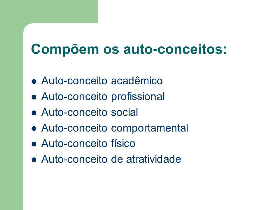 Compõem os auto-conceitos: Auto-conceito acadêmico Auto-conceito profissional Auto-conceito social Auto-conceito comportamental Auto-conceito físico A