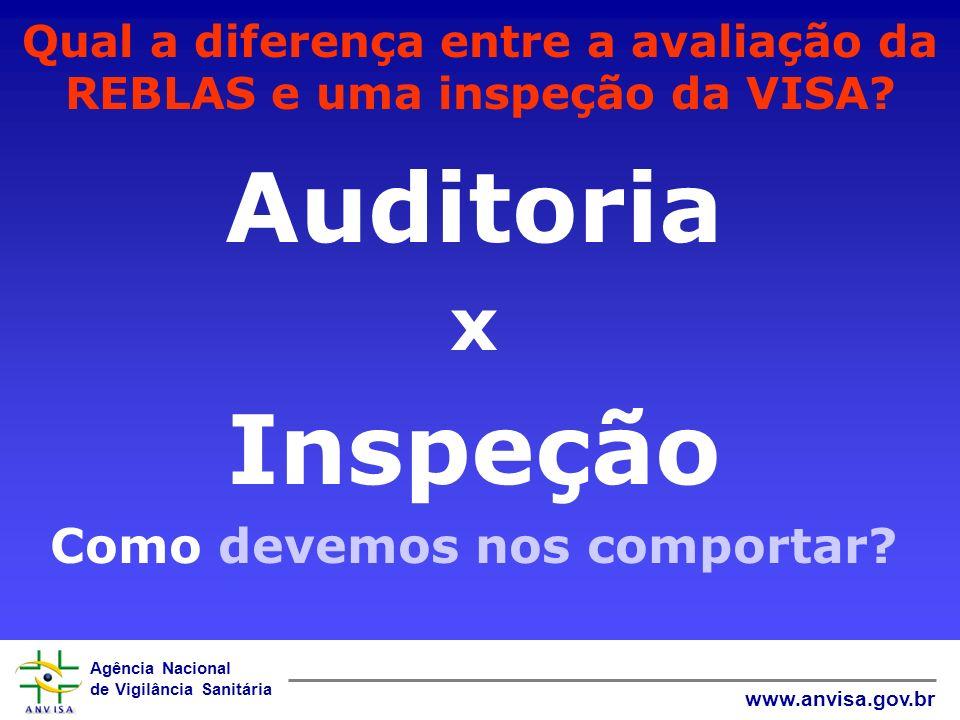 Agência Nacional de Vigilância Sanitária www.anvisa.gov.br Auditoria x Inspeção Como devemos nos comportar.