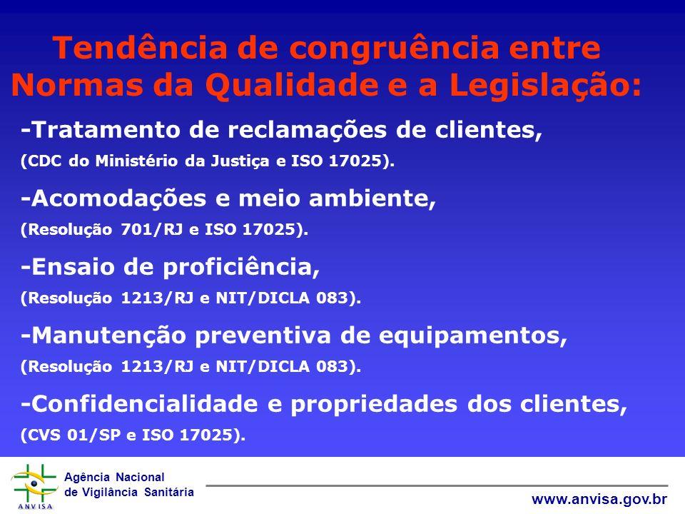 Agência Nacional de Vigilância Sanitária www.anvisa.gov.br Tendência de congruência entre Normas da Qualidade e a Legislação: -Tratamento de reclamações de clientes, (CDC do Ministério da Justiça e ISO 17025).