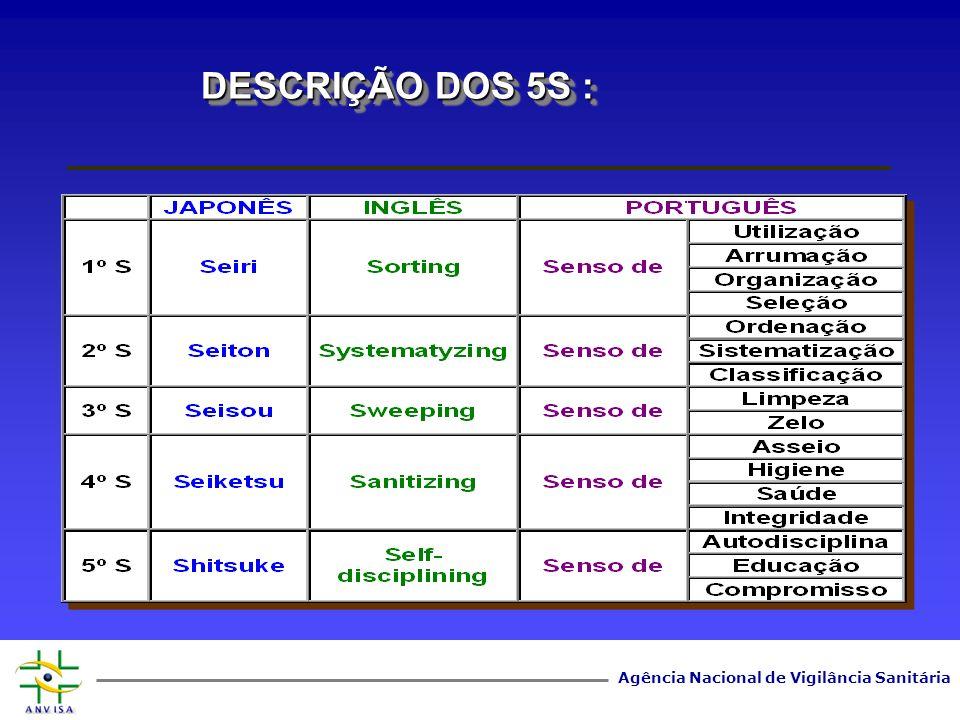 Agência Nacional de Vigilância Sanitária DESCRIÇÃO DOS 5S : DESCRIÇÃO DOS 5S :