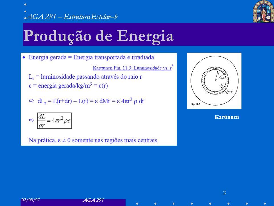 02/05/07 AGA 291 AGA 291 – Estrutura Estelar–b 2 Produção de Energia Karttunen