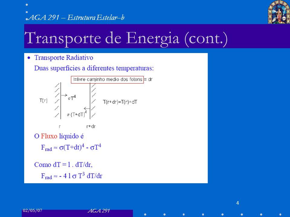 02/05/07 AGA 291 AGA 291 – Estrutura Estelar–b 4 Transporte de Energia (cont.)